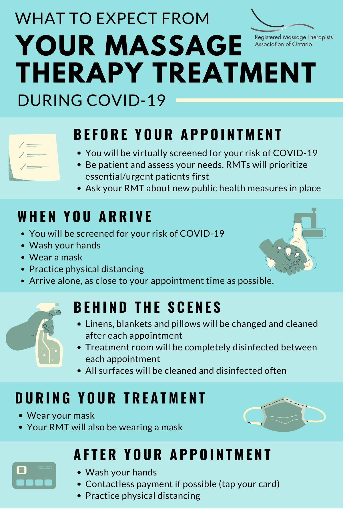 covid19 massage ottawa